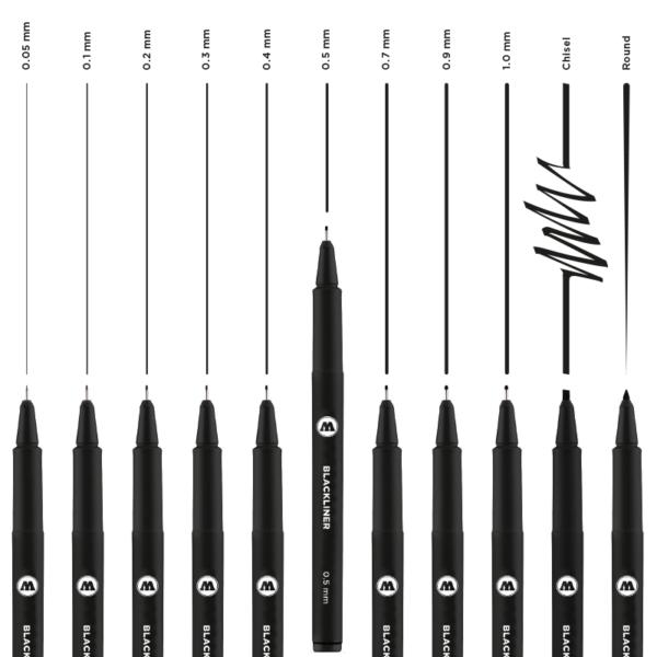 tipos de pontas caneta Fineliner Blackliner Molotow